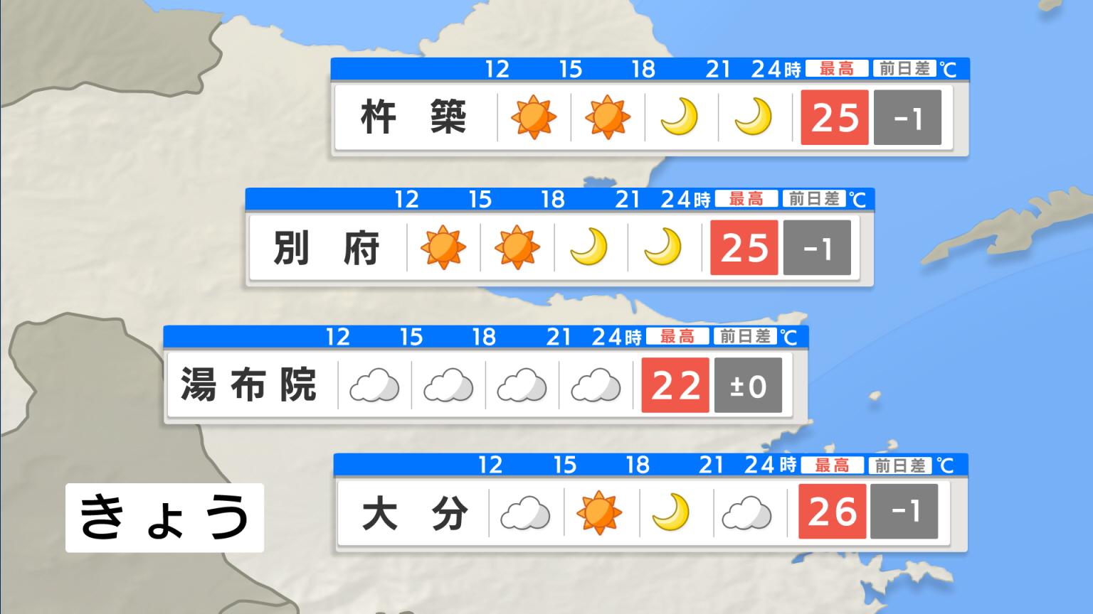 県内の天気 >> ポイント予報 >> 中部