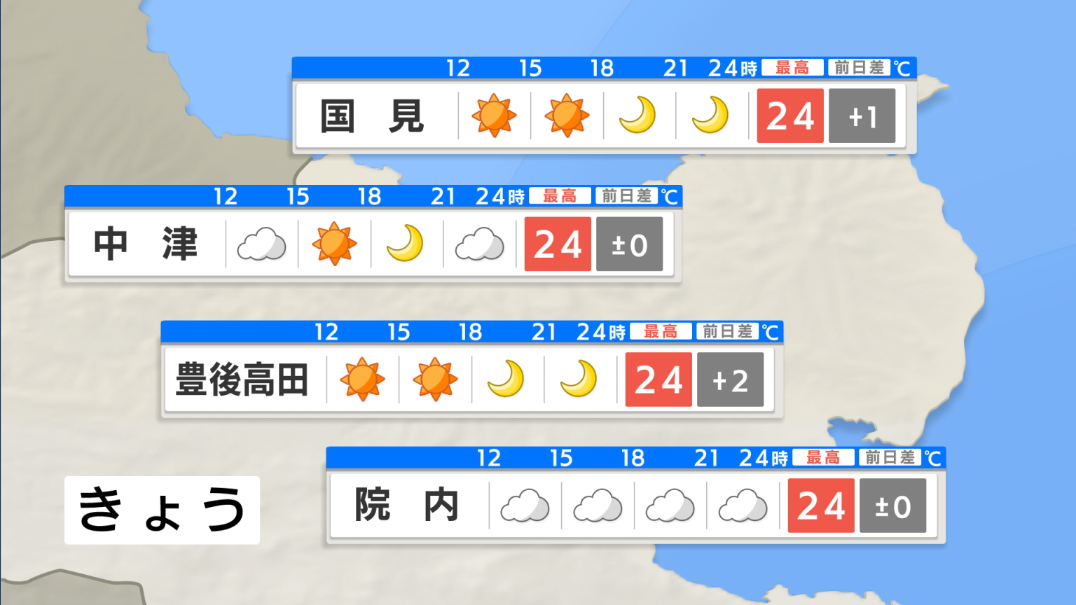 県内の天気 >> ポイント予報 >> 北部