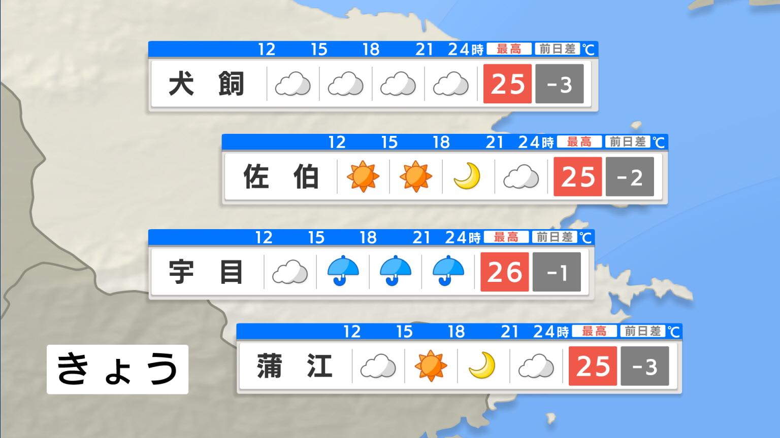 県内の天気 >> ポイント予報 >> 南部