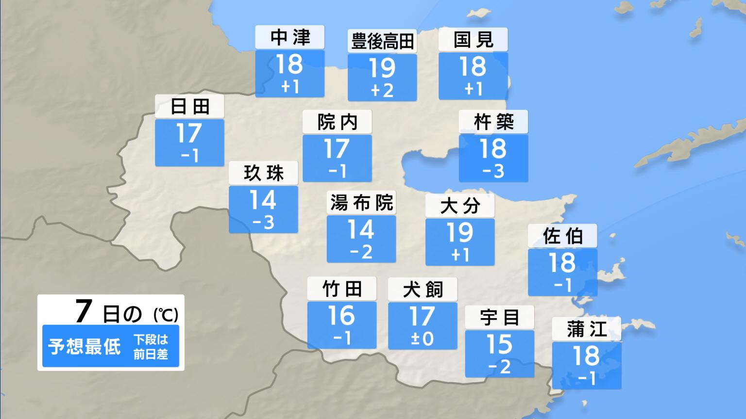 県内の天気 >> 気温・予想気温 >> 予想最低気温